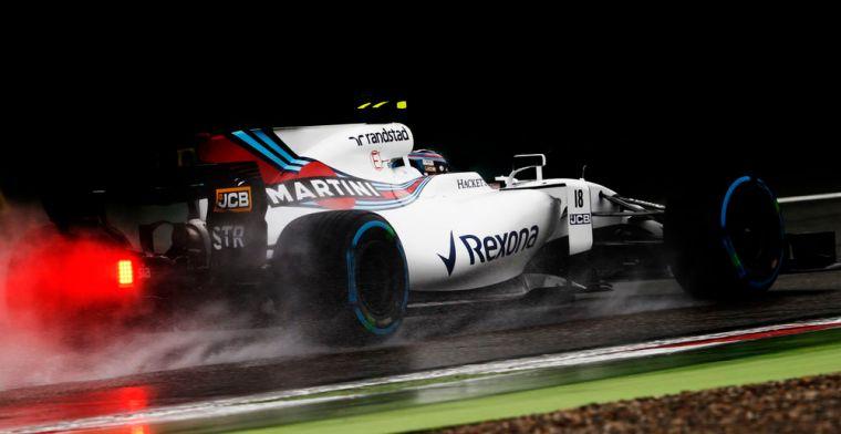 Italian GP weather watch! Friday washout?