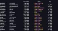 Image: FIA monitoring potential team alliances
