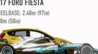 Afbeelding: Meten is weten! Zo groot zijn F1-wagens in vergelijking met straatauto's