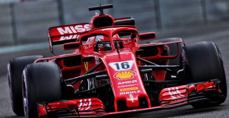 Uitslag tweede testdag Abu Dhabi: Leclerc de snelste, meeste ronden voor Kvyat
