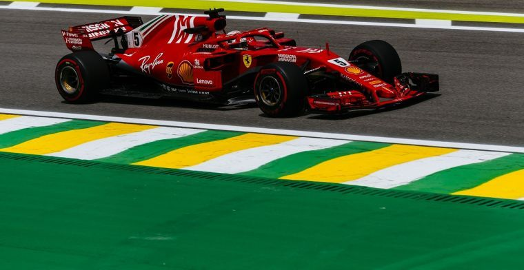 LeClerc Gets his First Taste of the Ferrari SF71-H