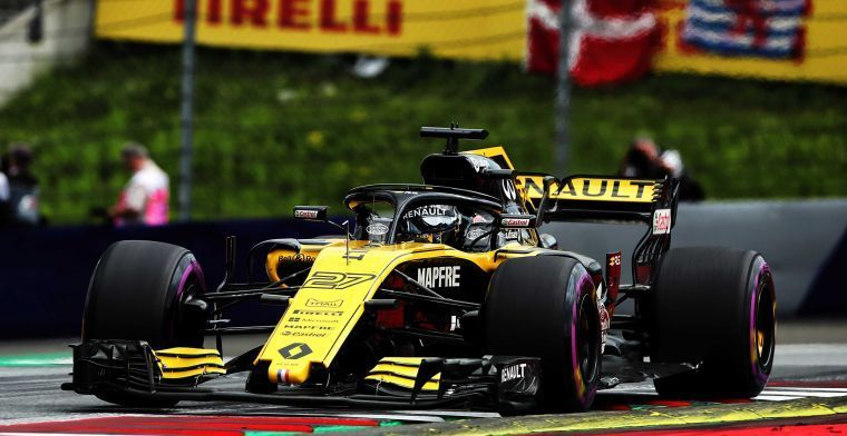 Afronding RS19 schopt Renaults plannen voor shakedown in de war