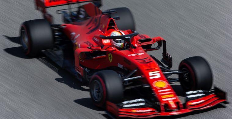 Christian Horner zegt Ferrari en Shell niet verdacht te vinden