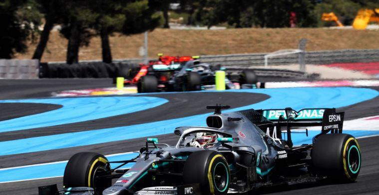 Rapportcijfers voor de teams na de GP van Frankrijk