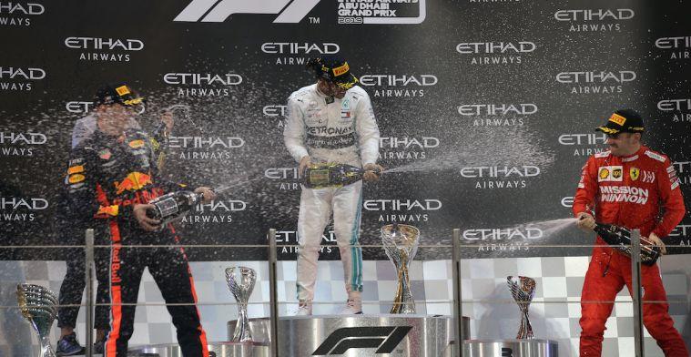 QUIZ: Test NU je F1 kennis in de GPblog Quiz!