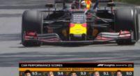 Afbeelding: Priestley onthult: ''Ze nemen die graphics van de F1 helemaal niet serieus''