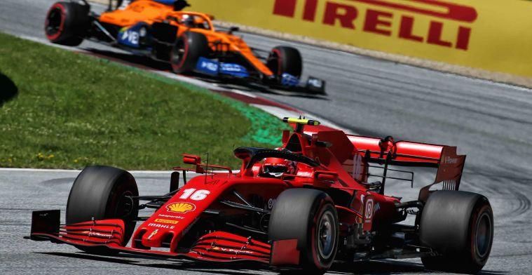 'De prestaties van Ferrari zijn door eigen toedoen teleurstellend'