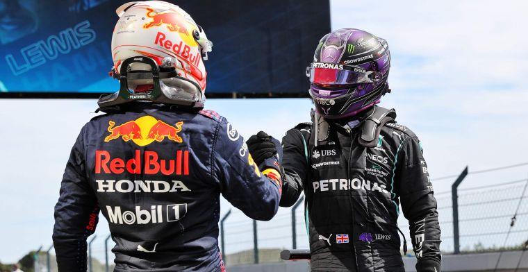 Voorbeschouwing | Verraadt GP van Spanje opnieuw de uiteindelijke wereldkampioen?
