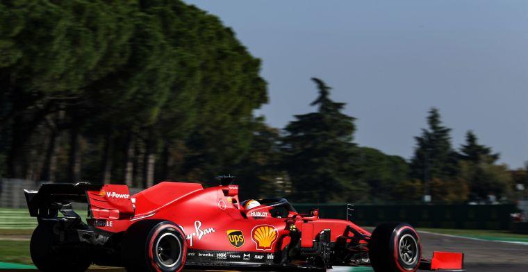 Dit zijn de belangrijkste details over de 2022-Ferrari motor