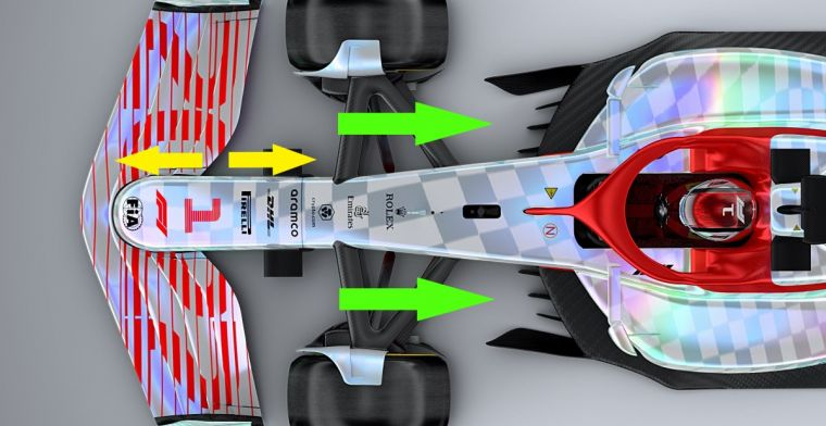 Analysis   Here are the biggest changes to the 2022 F1 cars